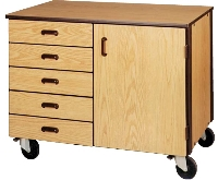 Picture of Ironwood 1018-C, Mobile Closed Low Storage Cabinet