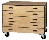 Picture of Ironwood 1025, Mobile Closed Drawer Storage Cabinet